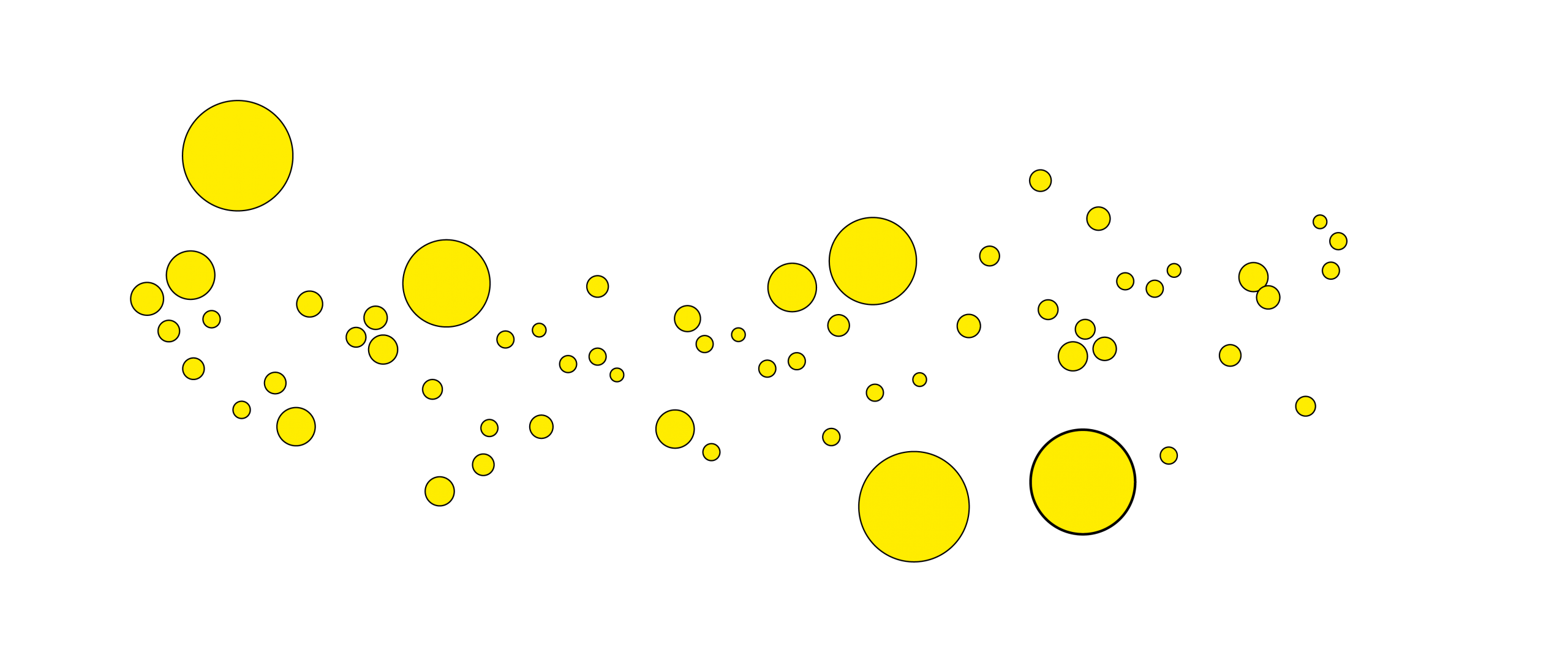 gelbe.kreise